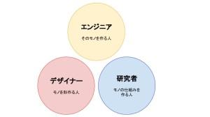三位一体 (1)